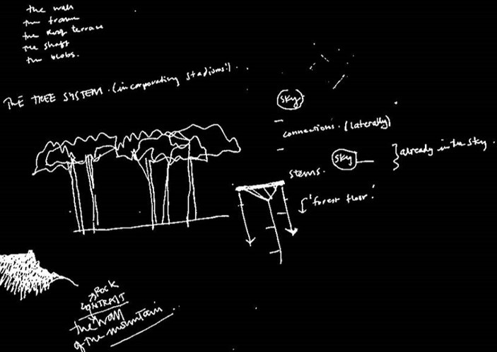 Idea Sketch for Tree House 1996