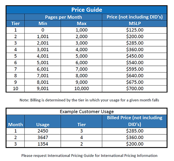 CloudandEtherFAXPricing - Business.png