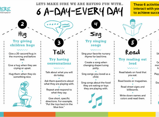 Parent Resources: 6-A-Day
