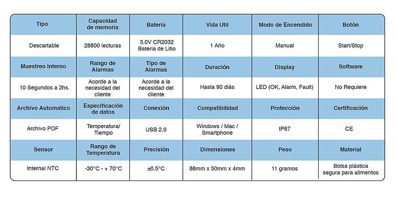 tabla no1d-03.jpg