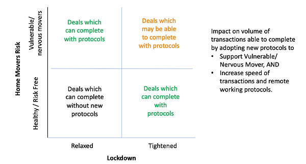 Covid-19 Transaction Categories.png