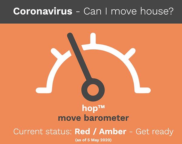 Move Barometer.png
