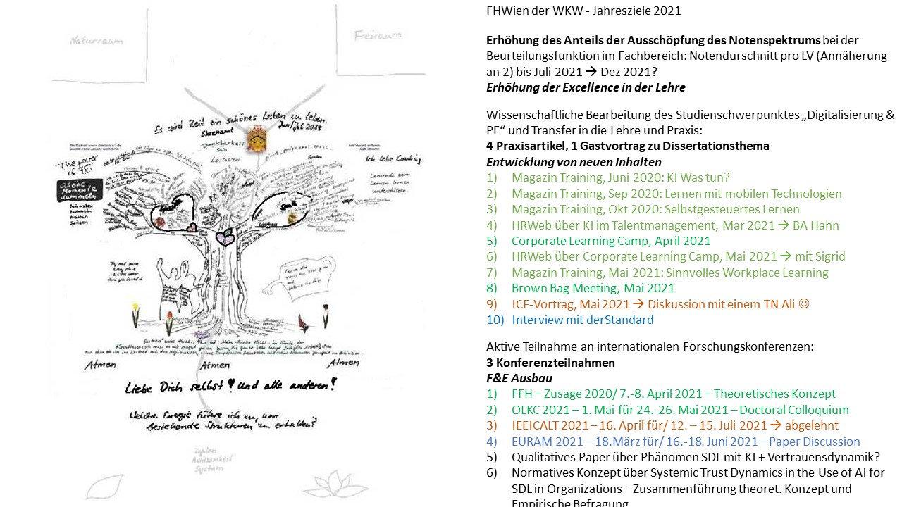 202106_Webseite Baum und Ziele.jpg
