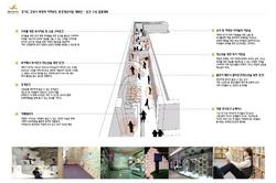 """""""경기도 덕양구 화정동 지하보도 계획안"""""""
