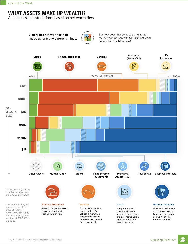 assets-net-worth.jpg