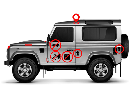 What is the best security for your Land Rover?