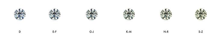 DiamondColorChart.png