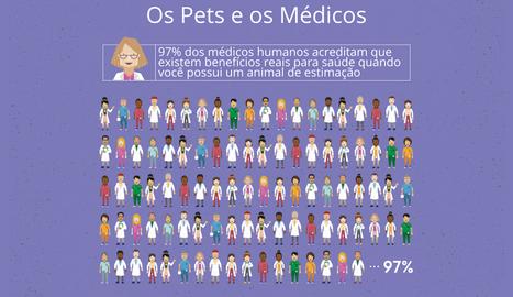 Saúde e Desenvolvimento de Crianças que convivem com animais (The Pet Effect)