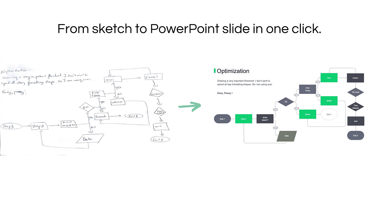 Sketch to PowerPoint. AI for PowerPoint and Google Slides.