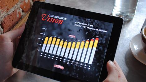 Global Brand Performance Reporting