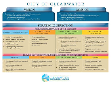 Strategic Plan One Page .jpg