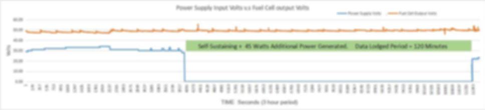 0609 IP vs OP Volts.jpg