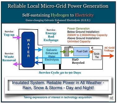 Microgrid reliable power.jpeg