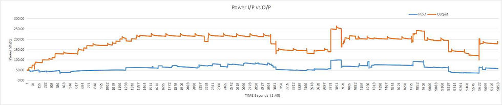 IP vs OP Power.jpg