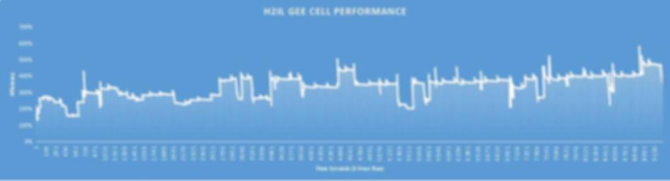 performance 3007.jpg
