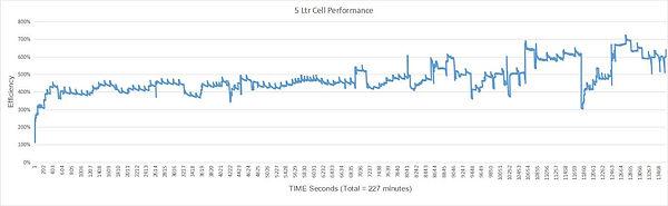 17 10 19 Performance.jpg
