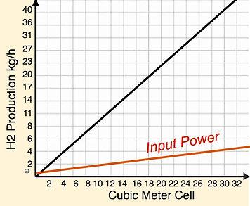 Graph 2.jpeg