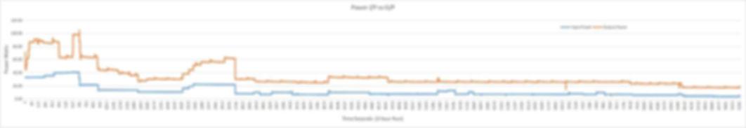 Power IP vs OP.jpg