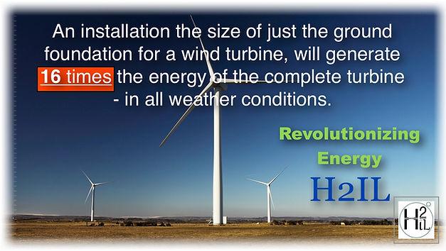 H2IL vs Wind.jpeg
