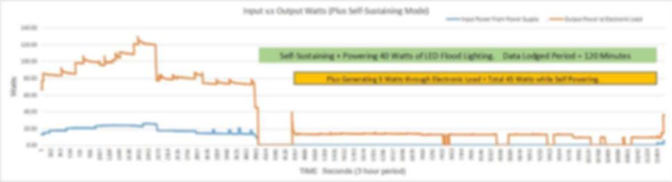0609 IP vs OP Power.jpg