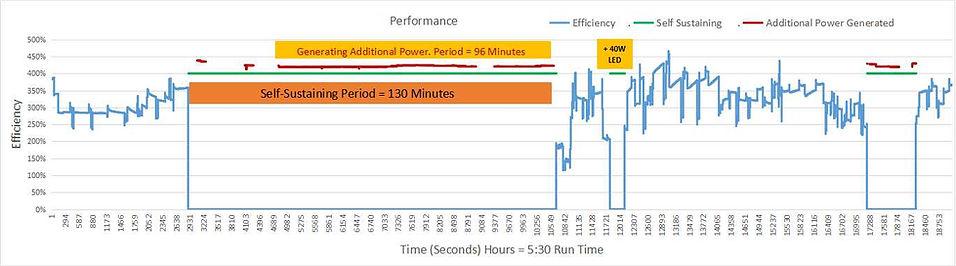 1308 performance.jpg