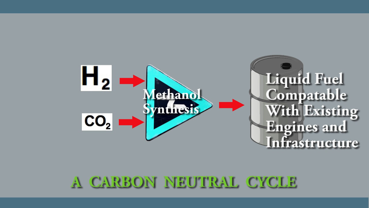 Green Methanol Fuel