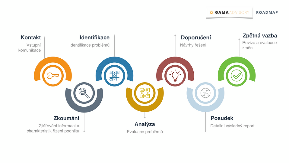 Gama roadmap.001.png