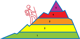 hike scale 3.png