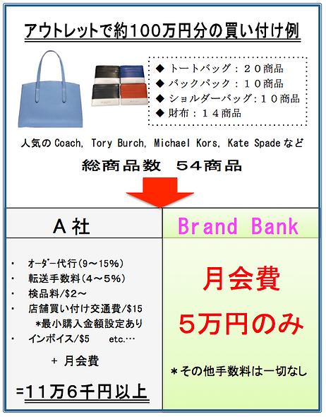 手数料比較・アウトレットー5万円.png