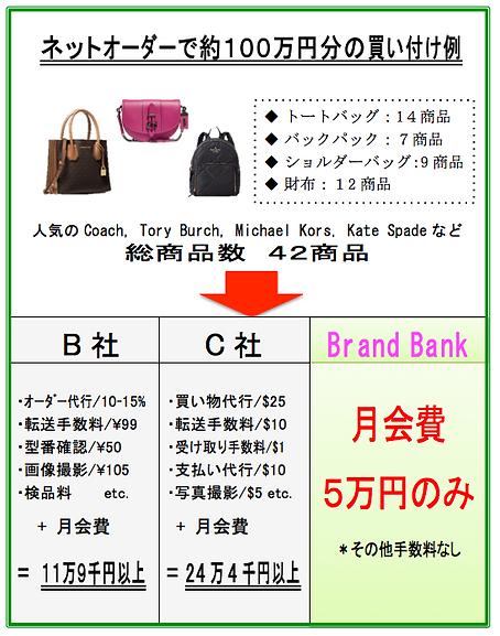 手数料比較・ネットオーダー5万円.png