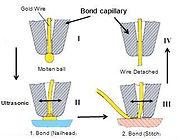 5page-1 wire bonding.jpg