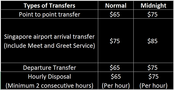 Minibus Rates.png