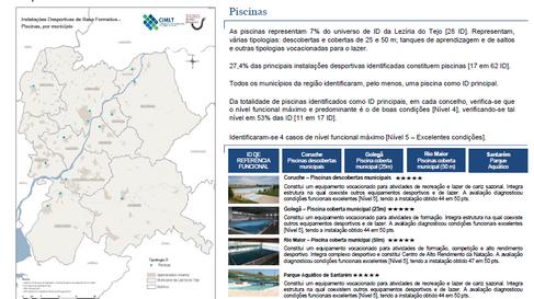 Avaliação e caracterização funcional das instalações desportivas dos concelhos da Lezíria do Tejo