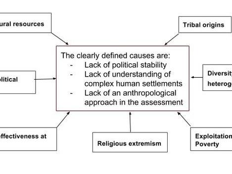 Deep Dive: Terrorism and Counterterrorism