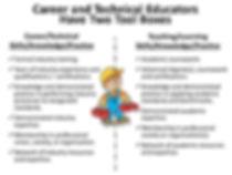 Career and Technical Educators - 2 Tool