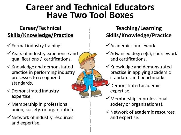 Career and Technical Educators - 2 Tool