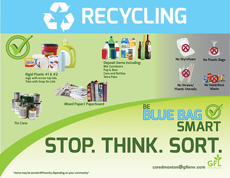 STOP THINK SORT-Recycle2-2.jpg