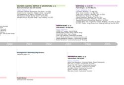Resume-02-table-02.jpg