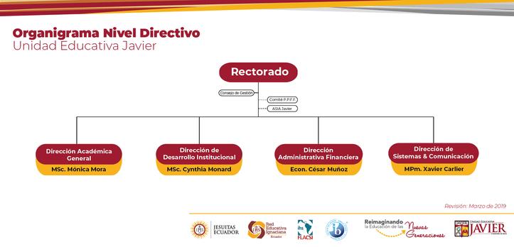 organigrama-directivo2019.png