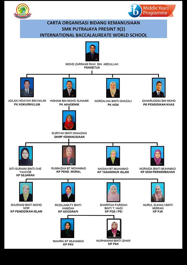 Buku pengurusan 2019-20.png
