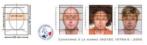 norme-photo-identité-Lyon.jpg