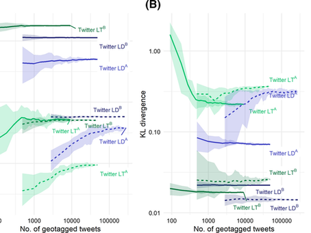 New article on estimating transport demand from Twitter data
