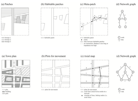 New article in Urban Morphology journal