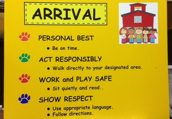Signs for the classroom