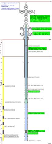 Example Wellbore Diagram - Production Ph