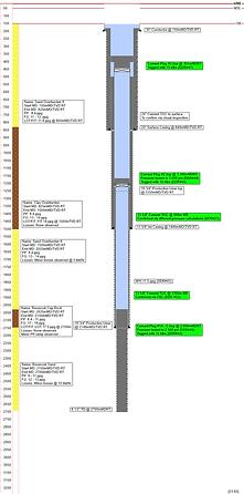 Example Wellbore Diagram - Abandonment P
