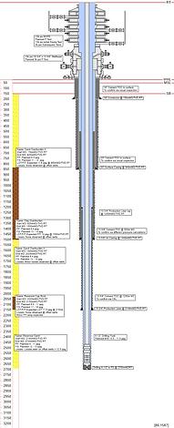 Example Wellbore Diagram - Planning Phas