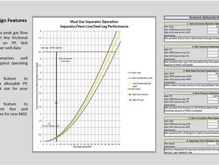 Mud Gas Separator Modelling