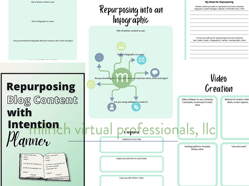 Repurposing Blog Content with Intention Planner