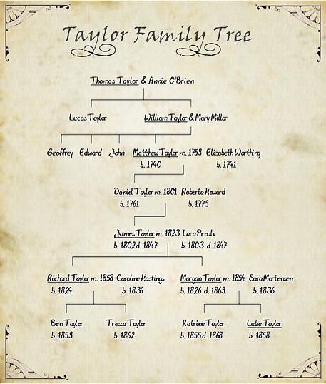 TaylorFamilyTree.PNG